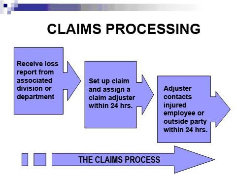 risk_management_graphic_claims_process.JPG